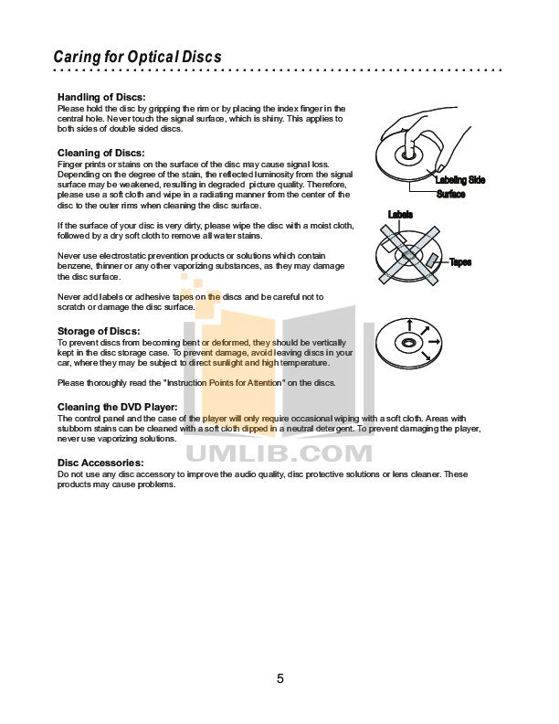 PDF manual for CyberHome DVD Players CH-DVD 300