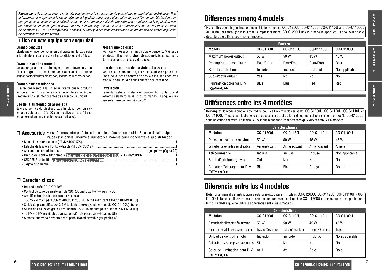pdf manual for panasonic car receiver cq c1120u rh umlib com Panasonic Radio Wire Colors Panasonic Microwave Parts