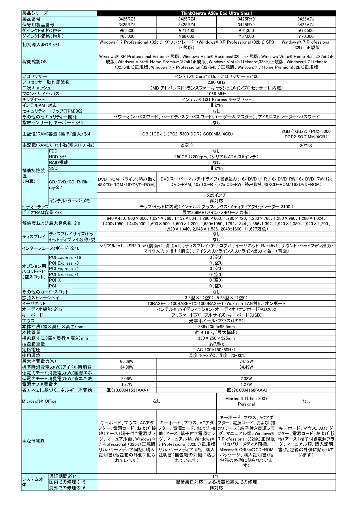 Lenovo Desktop ThinkCentre A58e 3425 pdf page preview