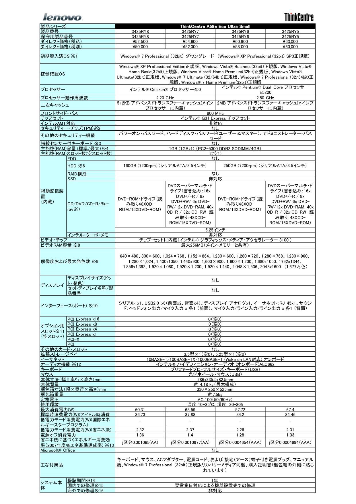 pdf for Lenovo Desktop ThinkCentre A58e 3425 manual