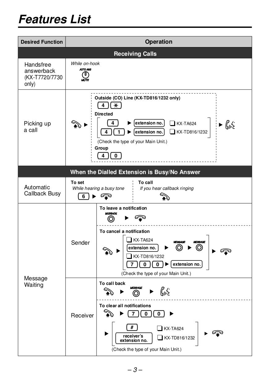 Инструкция По Эксплуатации Kx-T7730 На Русском Языке