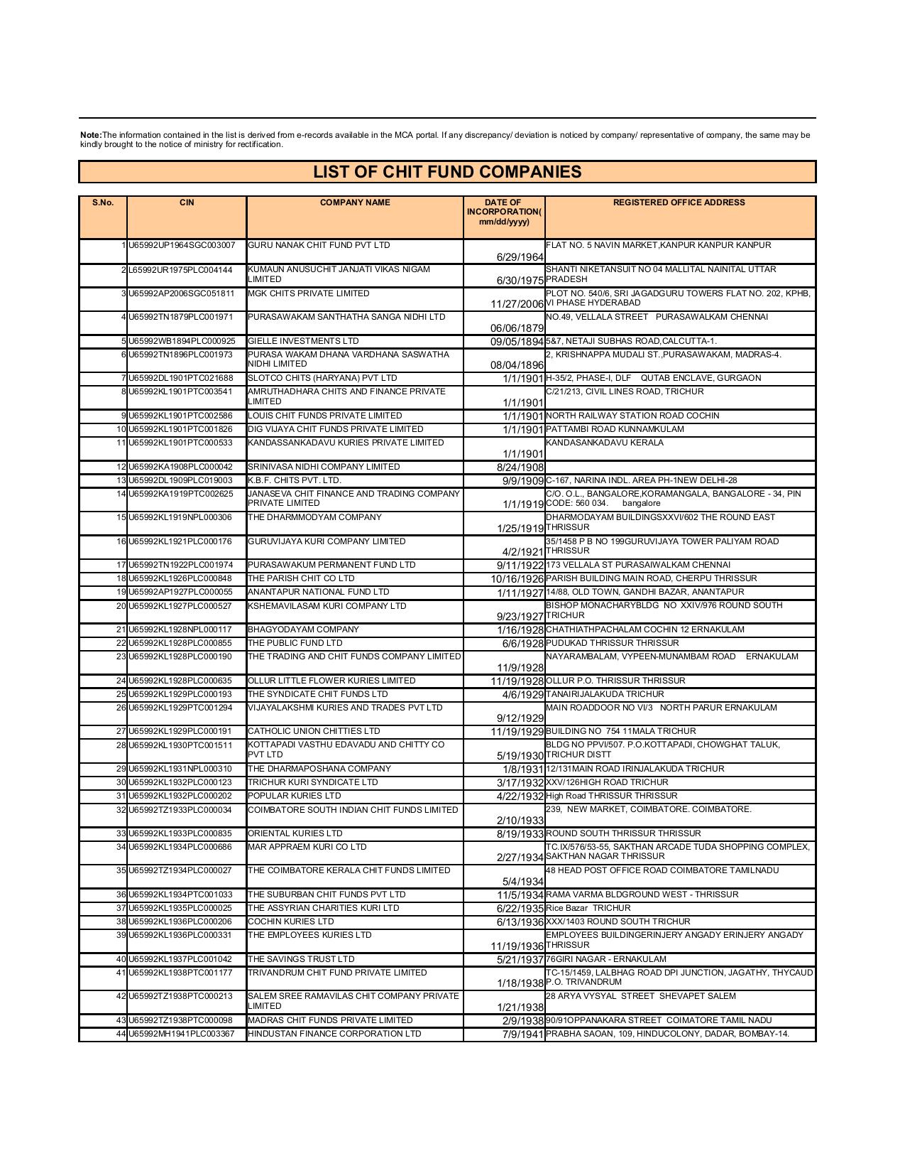 pdf for Sunbeam Other 4742 Ice Cream Maker manual