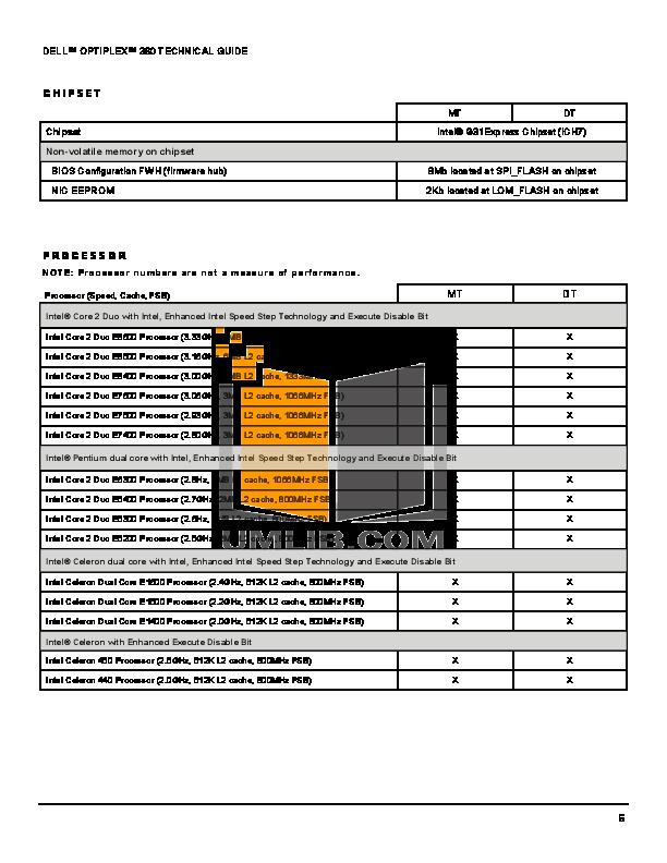 PDF manual for Dell Desktop OptiPlex 360 MT