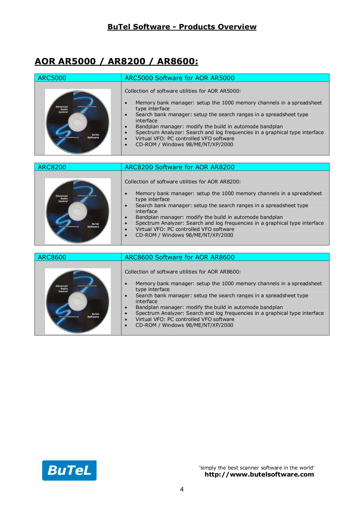 Uniden R3 Manual