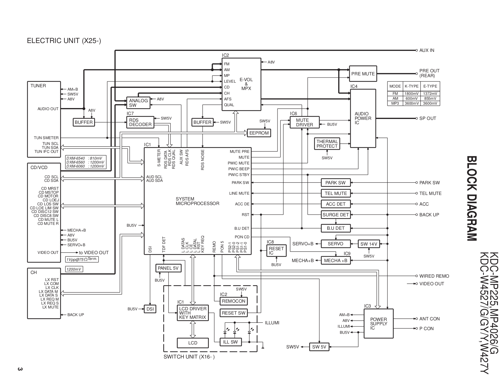 Kenwood kdc-w427 схема подключения
