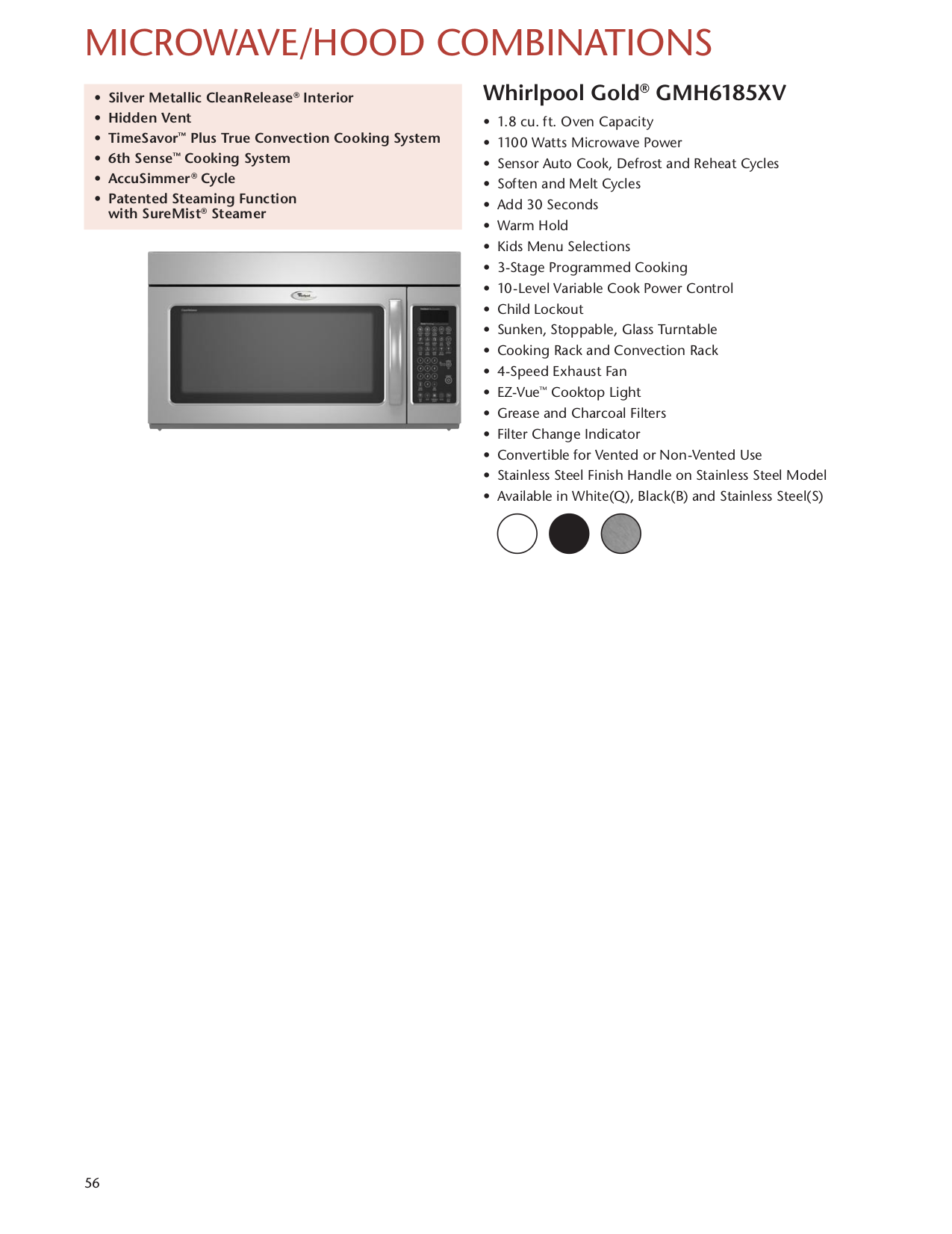 pdf for Whirlpool Microwave GMH6185XVS manual