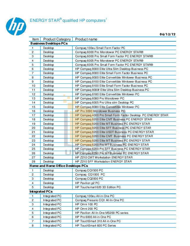 pdf for HP Laptop Pavilion DV2730 manual
