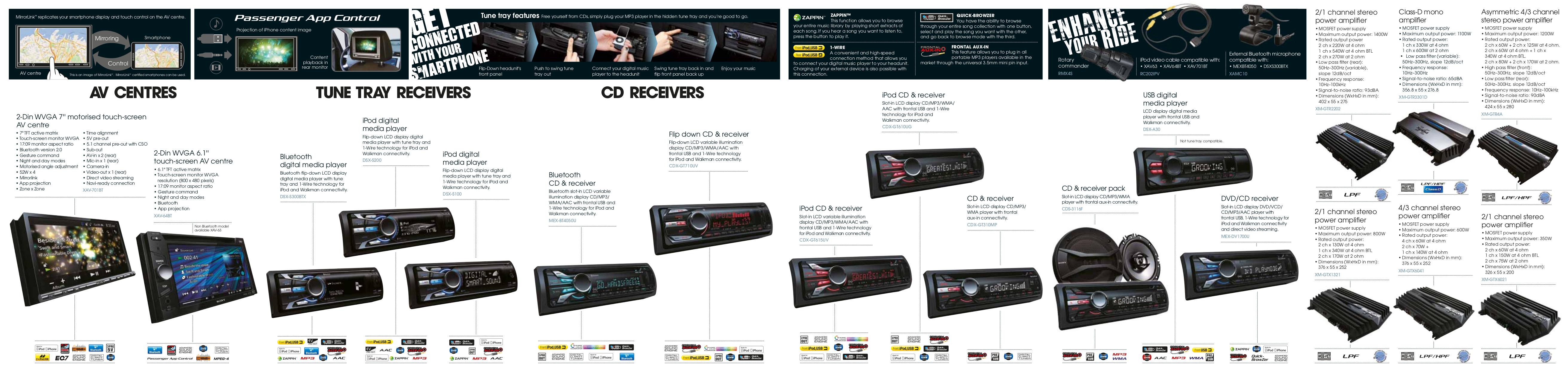 sony car receiver xplod dsx-s200x pdf page preview