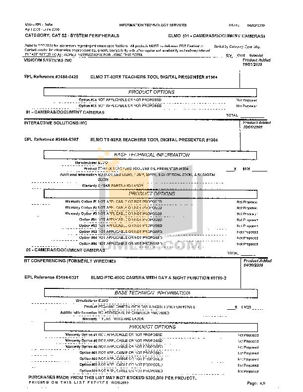 pdf for Ashly Amp TRA-4075 manual