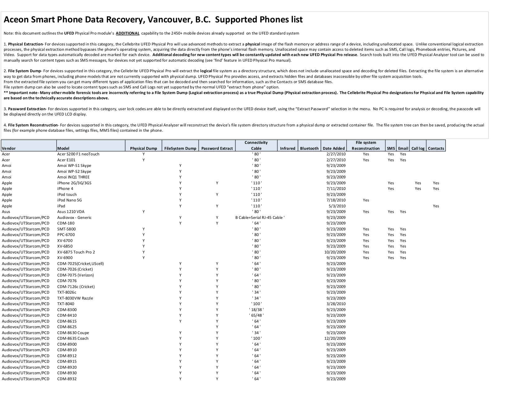 pdf for Utstar Cell Phone CDM8920 manual