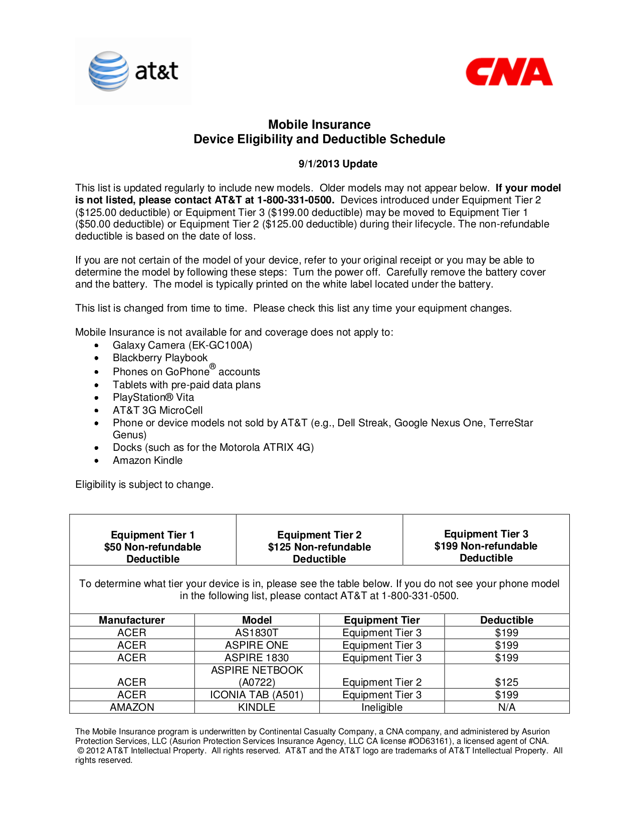 pdf for Samsung Cell Phone SGH-A117 manual