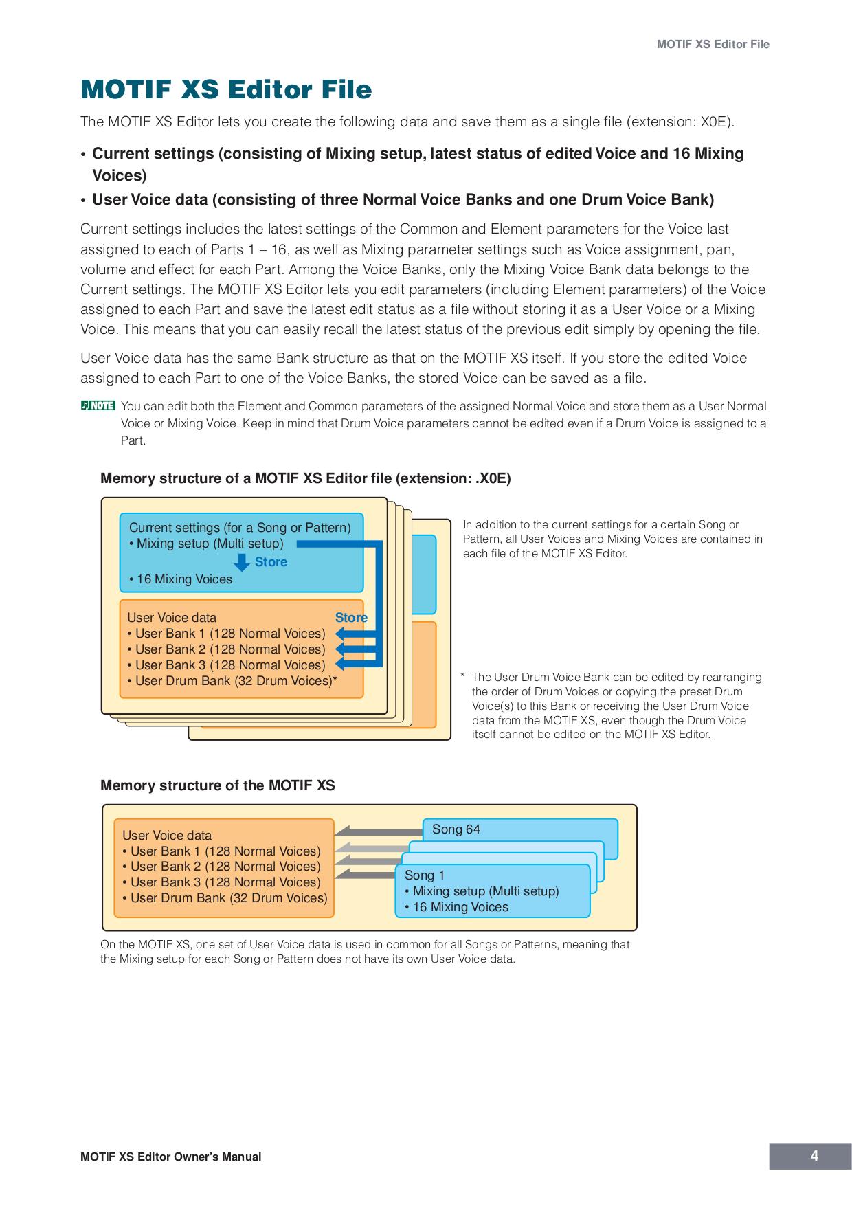 PDF manual for Yamaha Music Keyboard Motif XS7