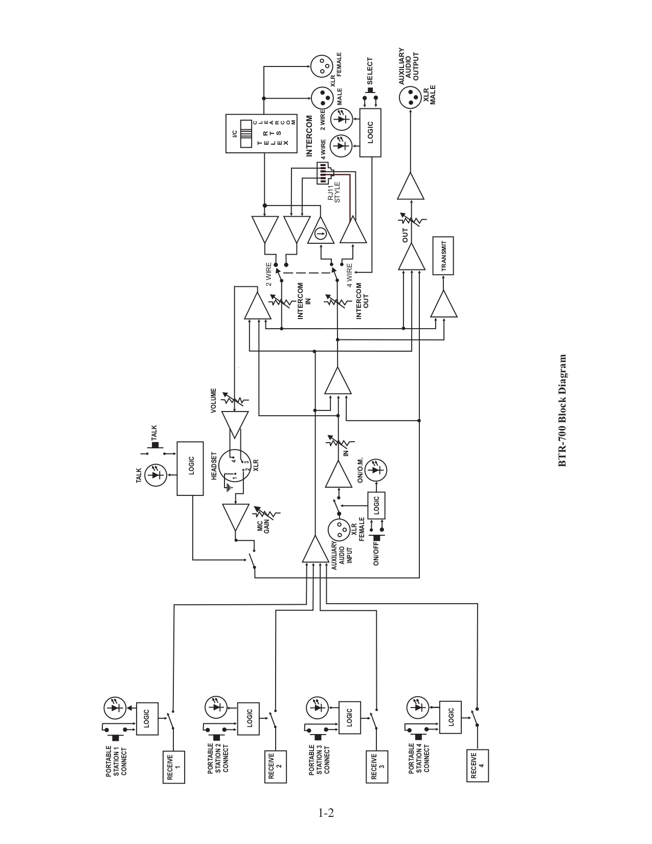 Pdf Manual For Telex Other Btr 700 Intercom System Wiring Diagram Page Preview
