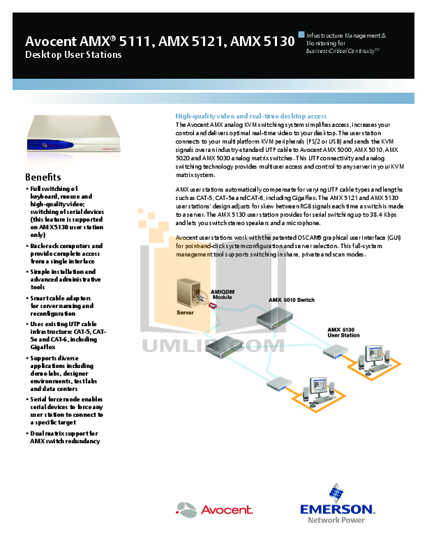 pdf for Avocent Switch AMX5121 manual