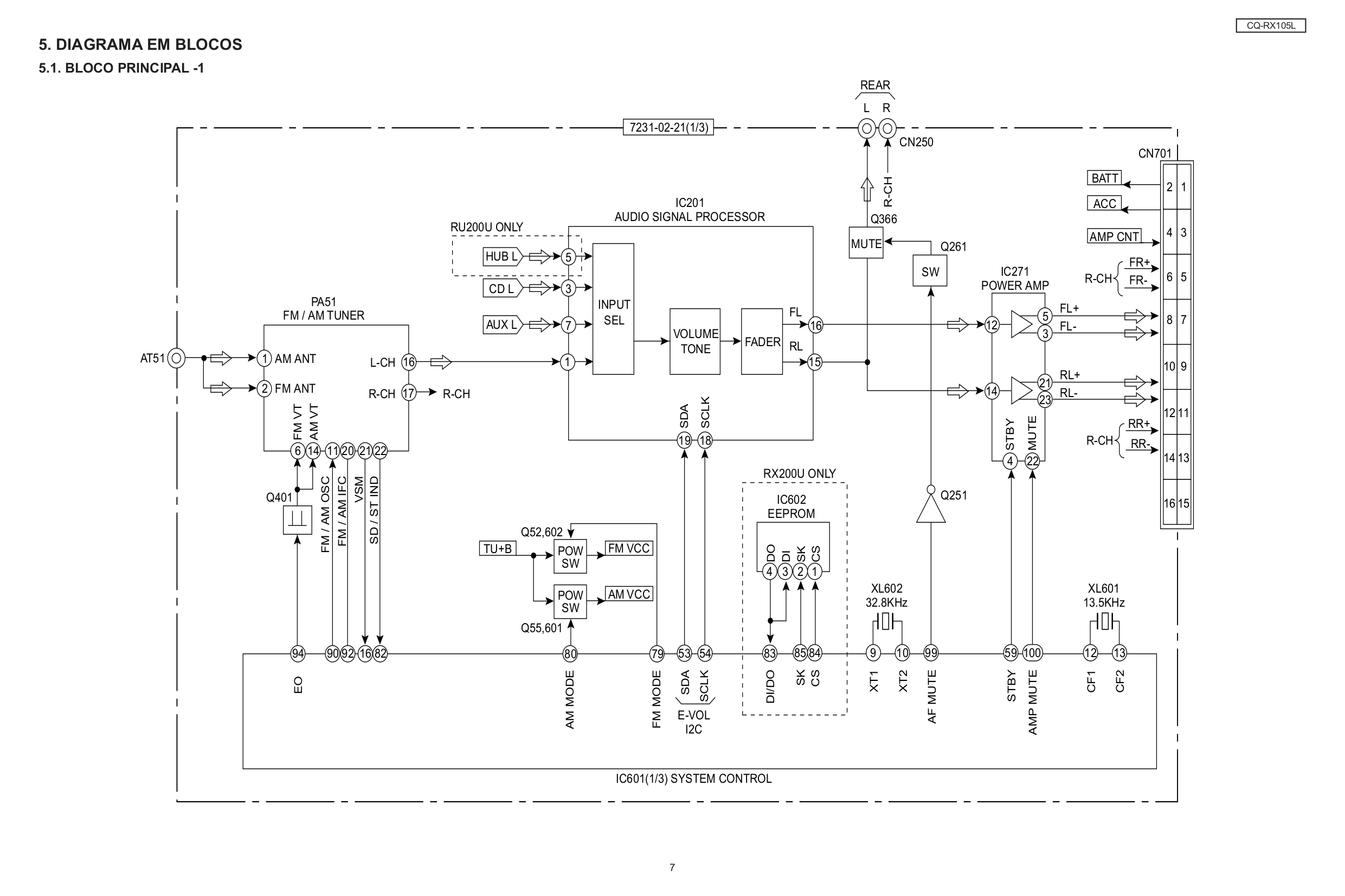 PDF manual for Panasonic Car Receiver CQ-RX200U