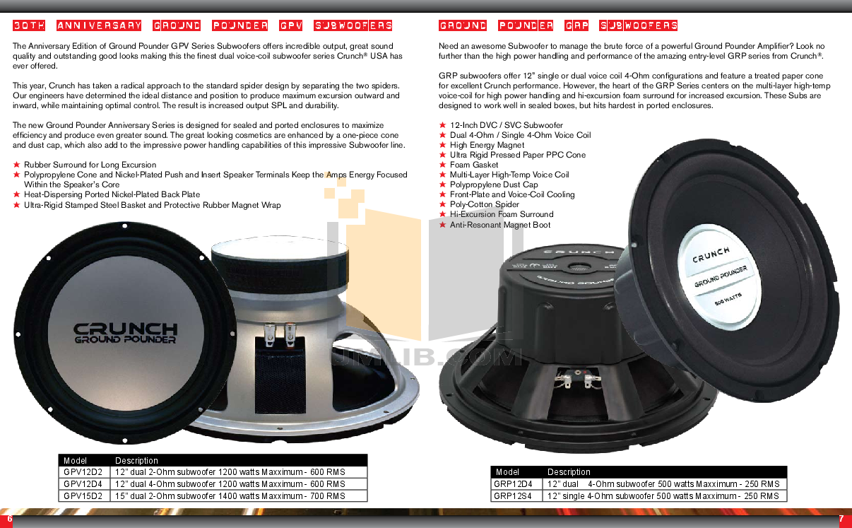 Colorful How To Wire Dual Voice Coil Subs Picture Collection ...