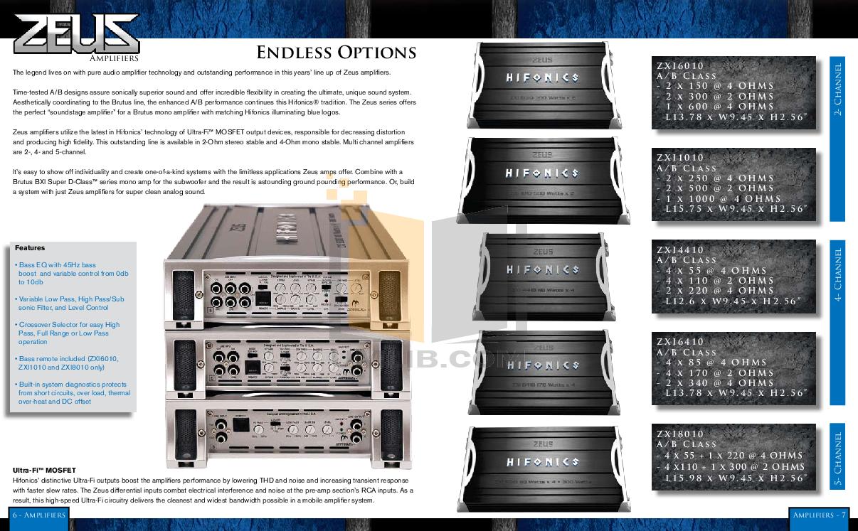 Hifonics Car Amplifier Zeus ZXI 6010 pdf page preview