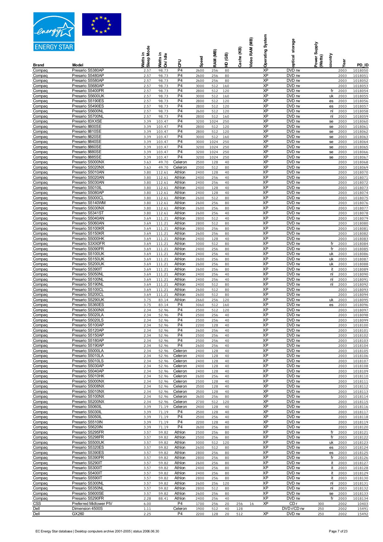 Lenovo Desktop ThinkCentre A51 8123 pdf page preview