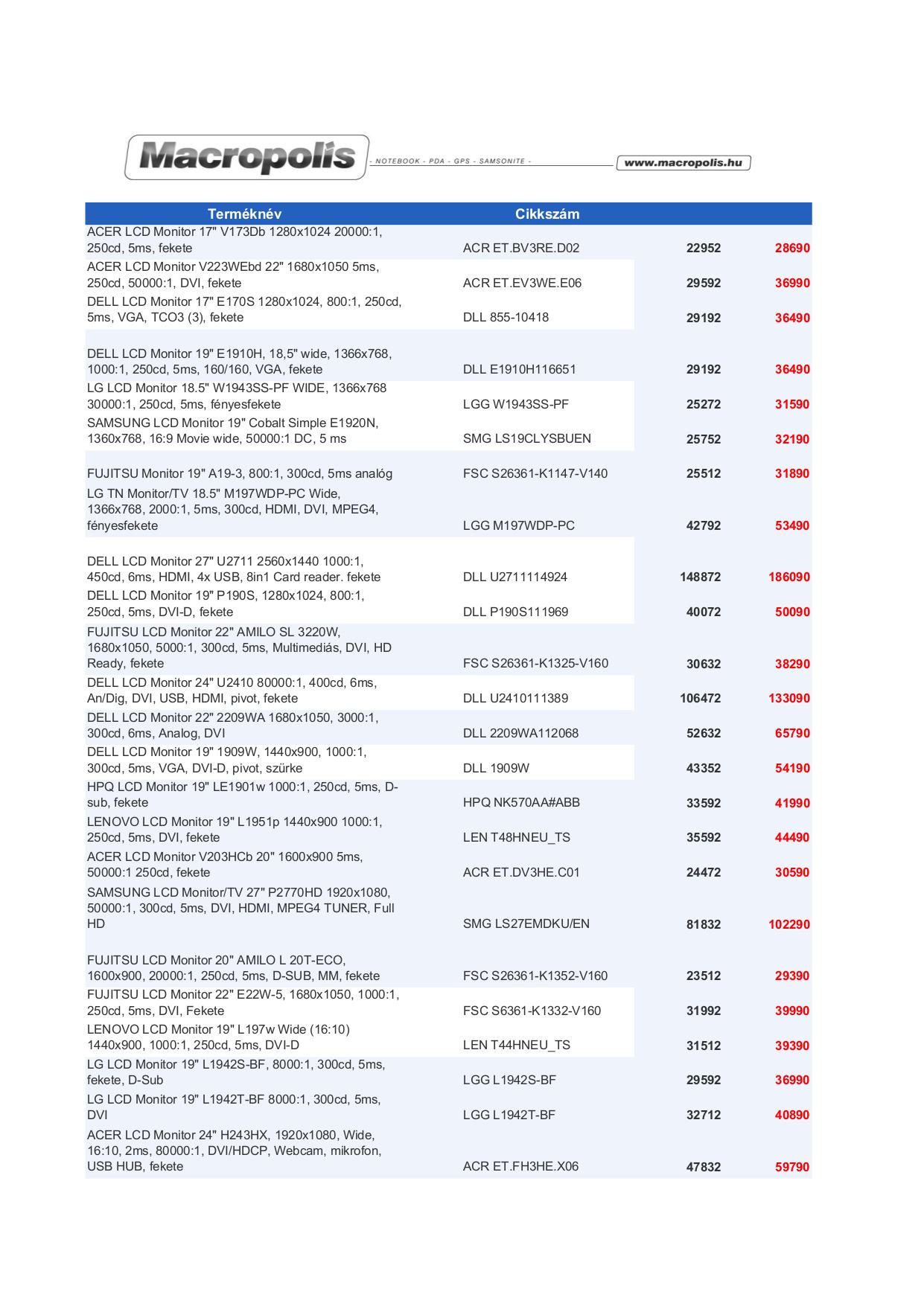 pdf for LG Monitor W2053TQ manual