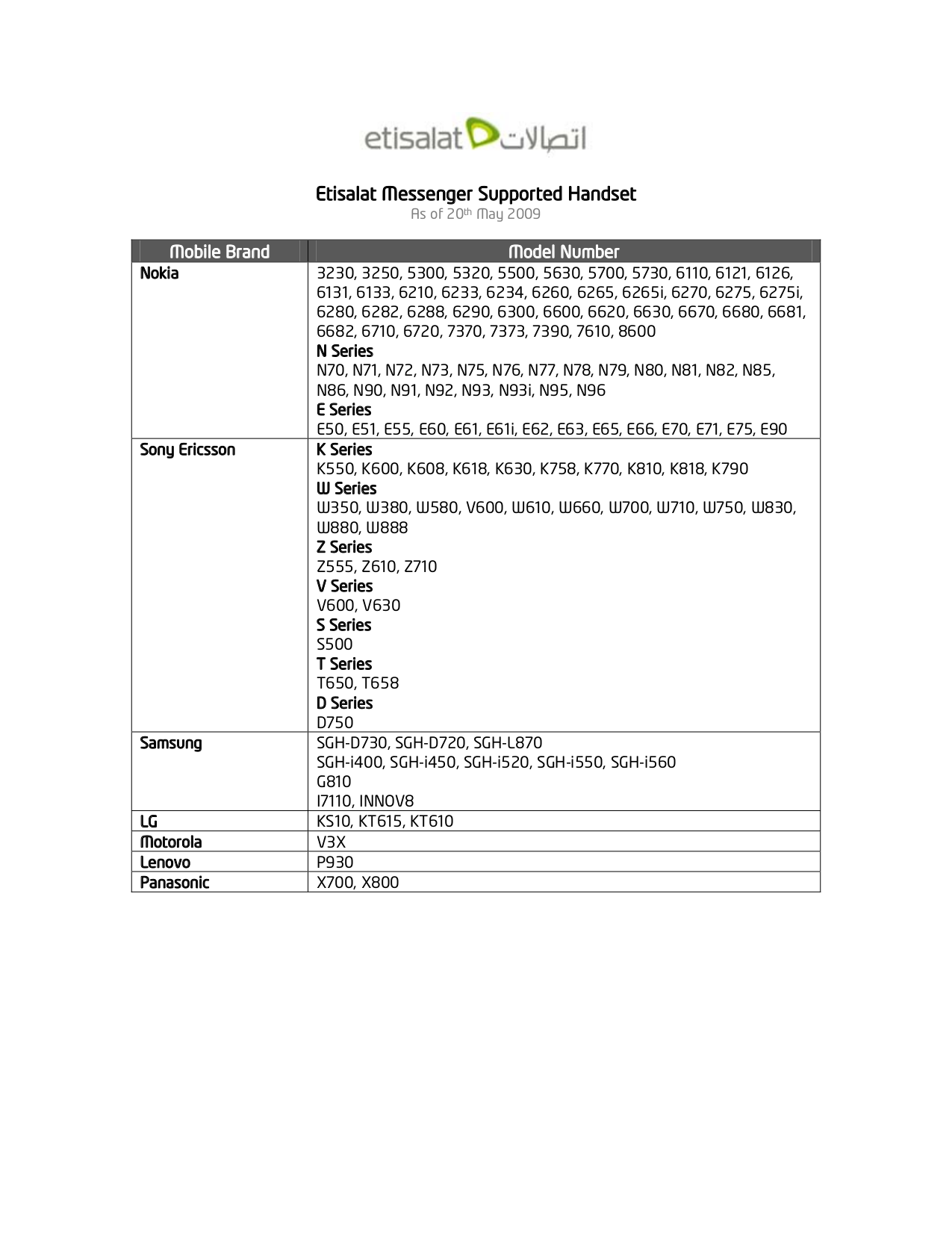 pdf for Samsung Cell Phone SGH-i450 manual