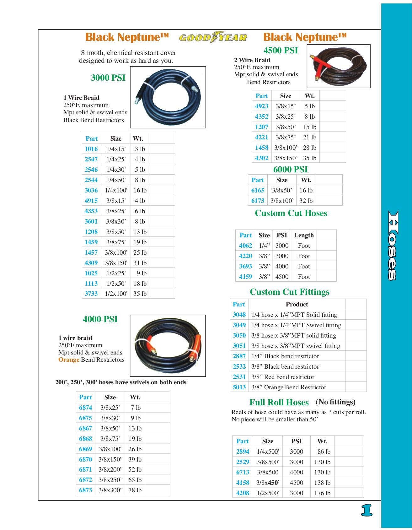 pdf for Karcher Other K 5800 G Pressure Washers manual