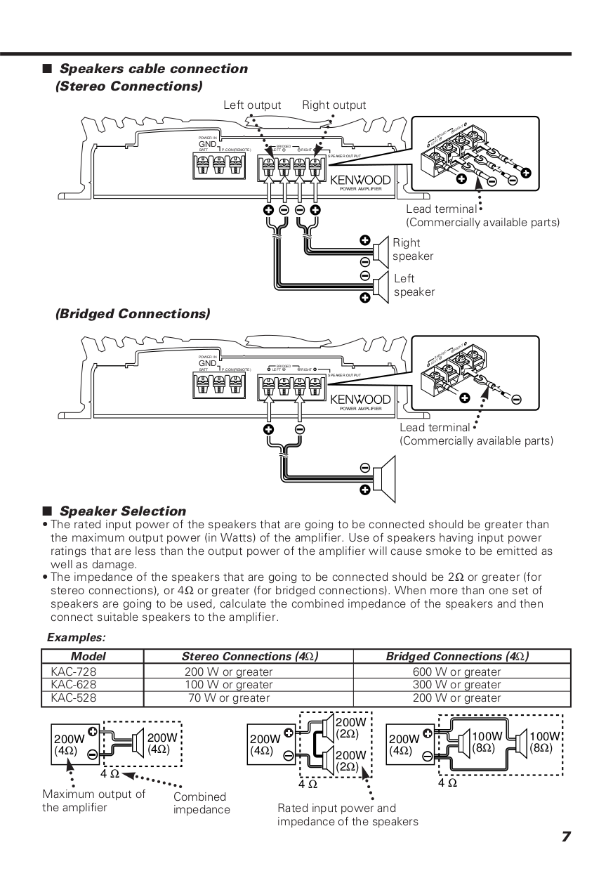 Kenwood kac wiring diagram images