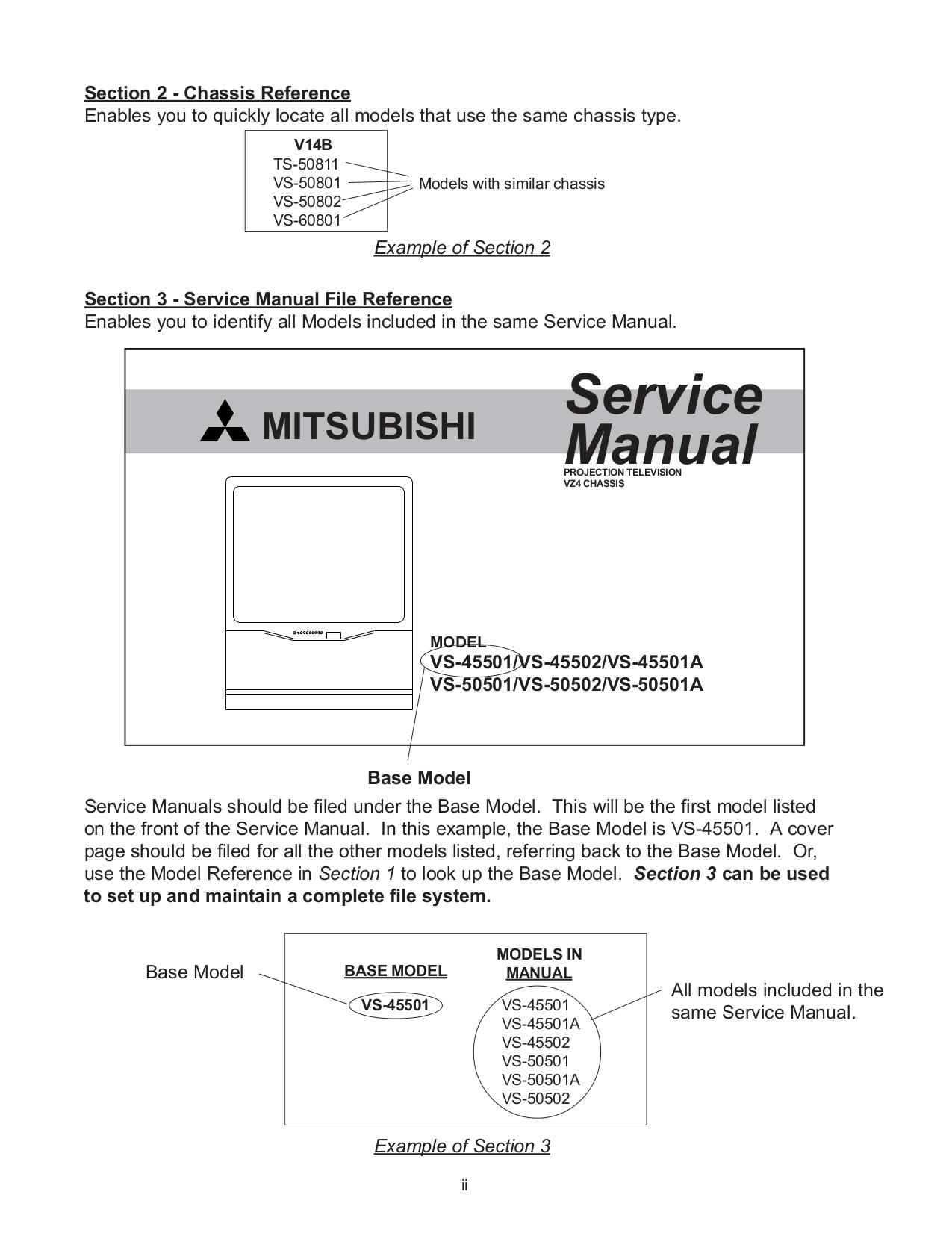 pdf manual for mitsubishi tv ws 65611 rh umlib com Mitsubishi Io Mitsubishi Ex