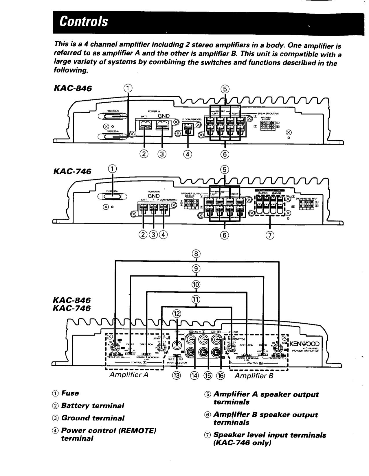 Kenwood kac 846 инструкция