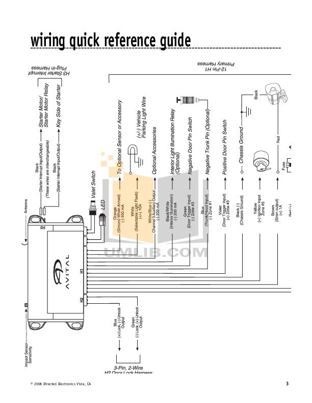 avital 3100 wiring diagram - wiring diagram viper 4105v wiring diagram 2004 gmc yukon viper 771xv wiring diagram #6