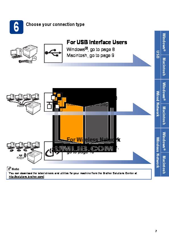 PDF manual for Brother Printer HL-4570CDW