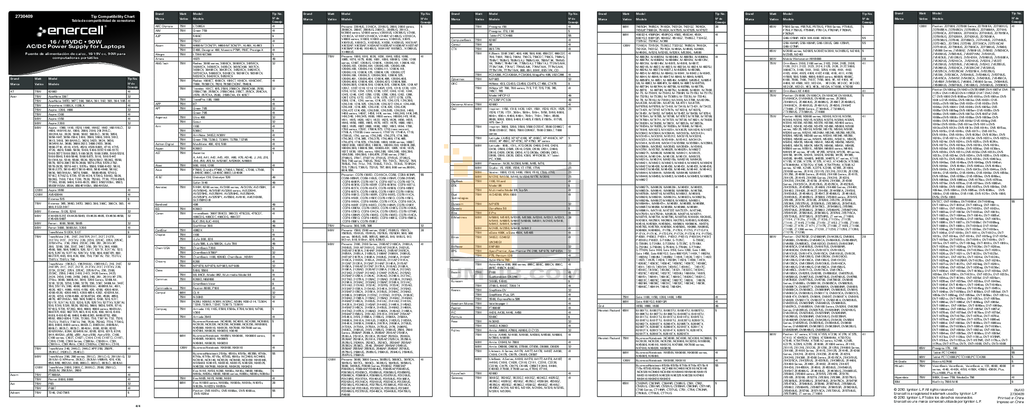 pdf for HP Laptop Pavilion HDX9110 manual
