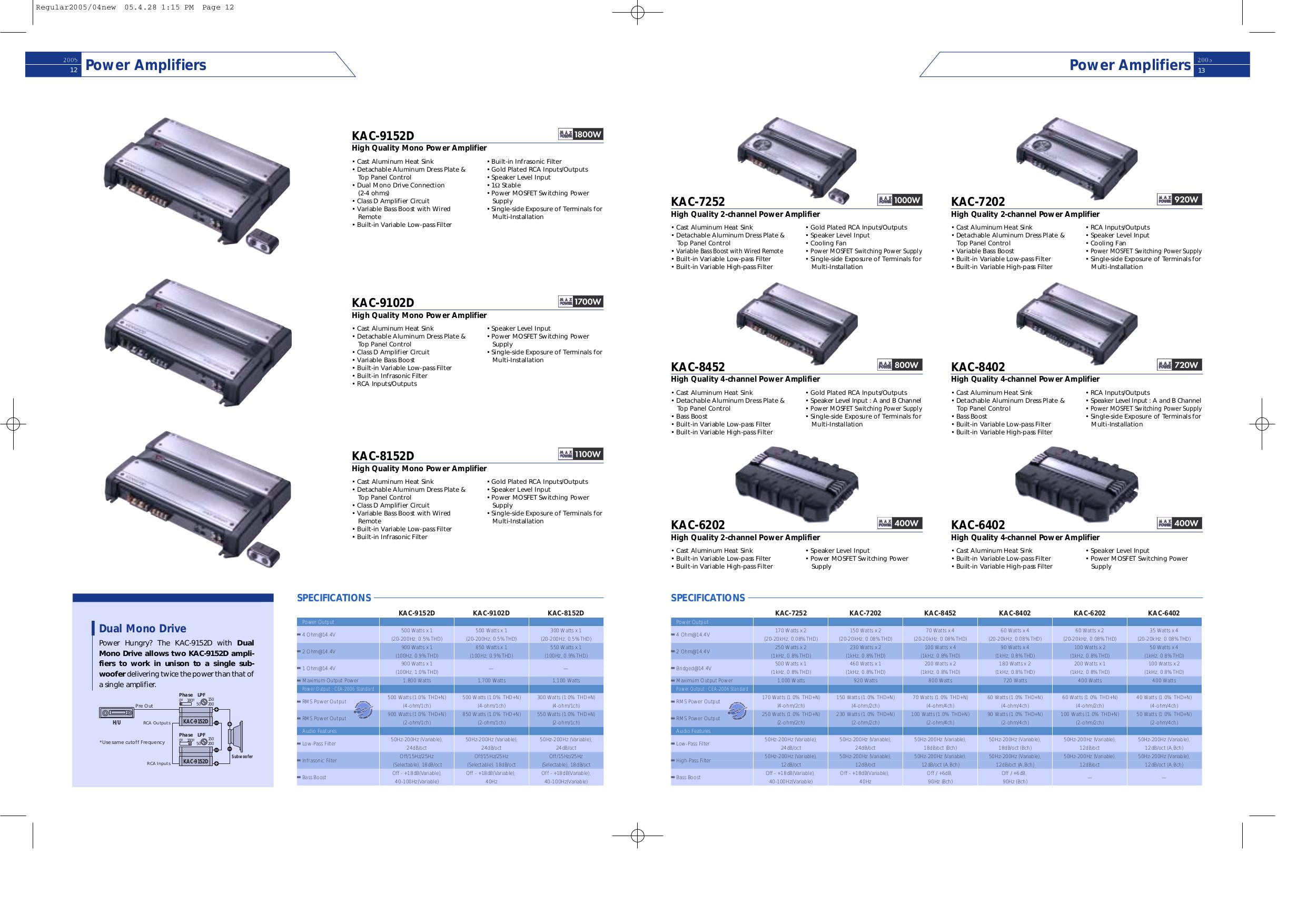 pdf manual for kenwood car amplifier kac 6402 rh umlib com Kenwood KAC 9105D Kenwood Amp