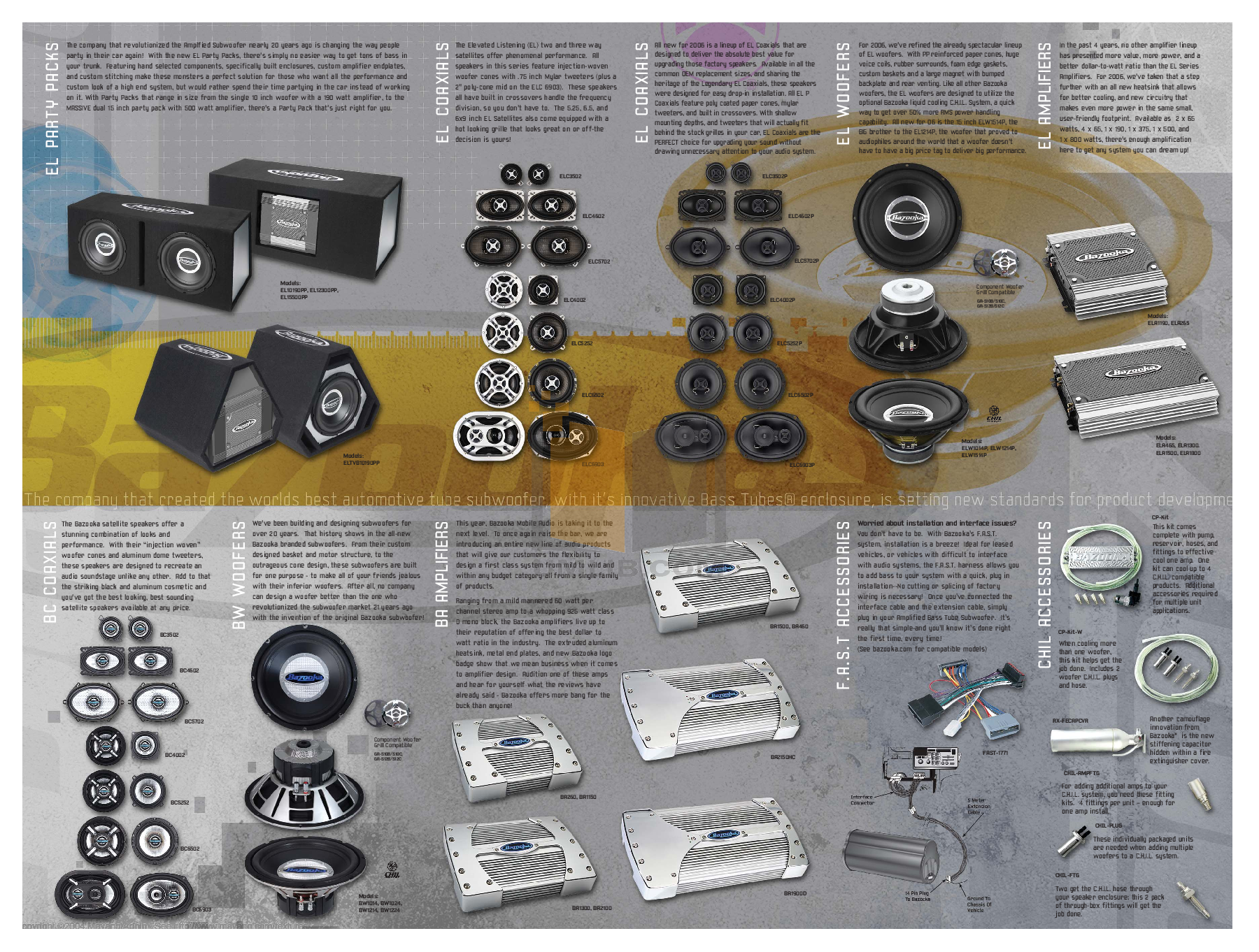 pdf for Bazooka Speaker ELC3502 manual