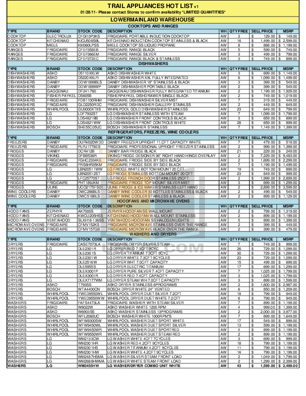 pdf for Frigidaire Refrigerator Professional PHT189JKM manual