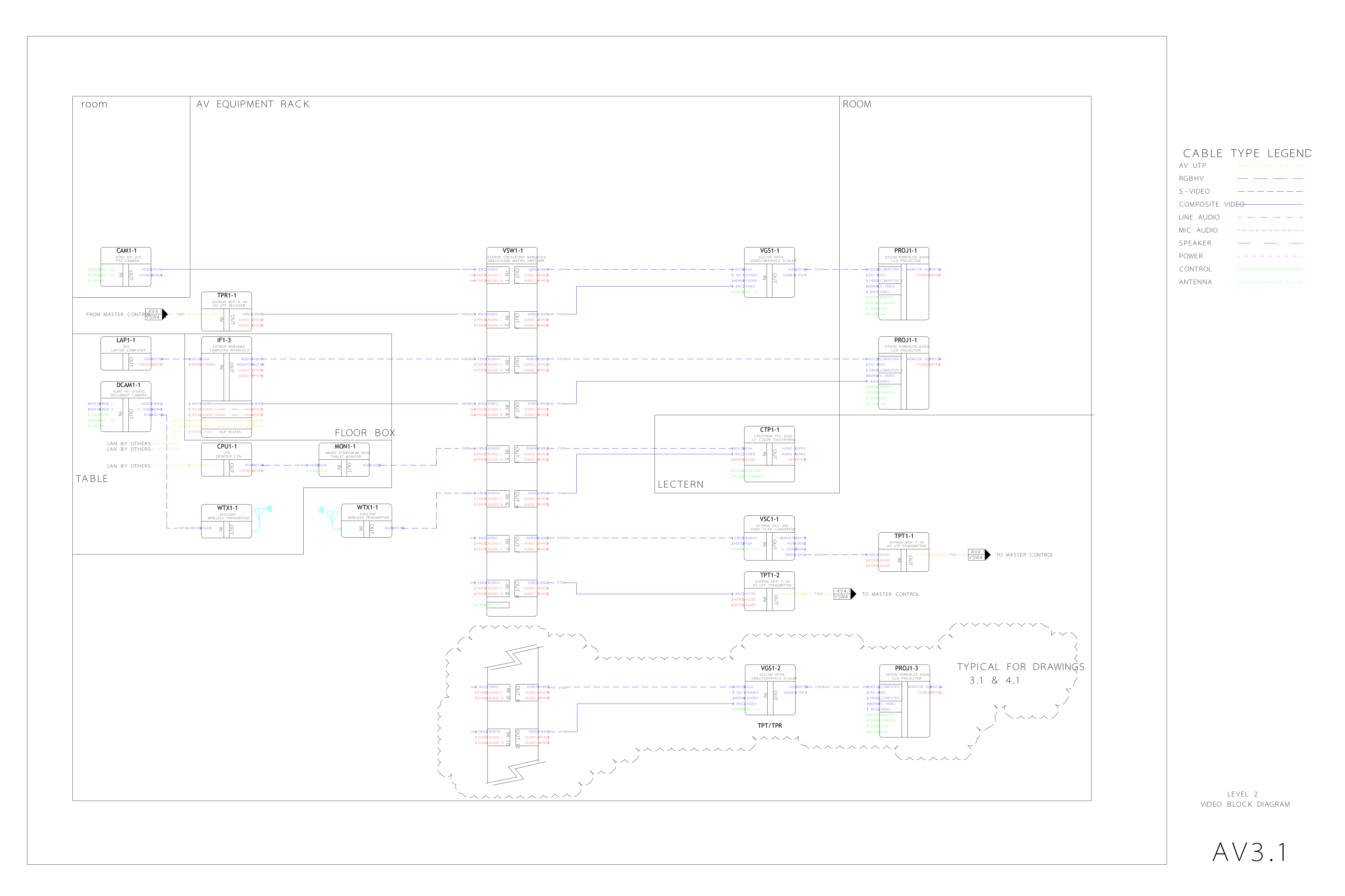 Pdf Manual For Sony Receiver Str V220 Rca To Rgb Schematic
