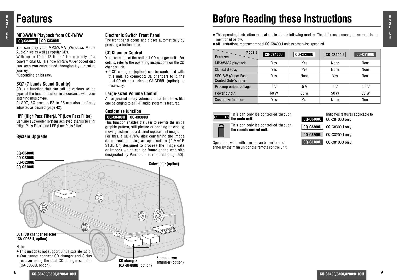... Panasonic Car Receiver CQ-C8400U pdf page preview ...