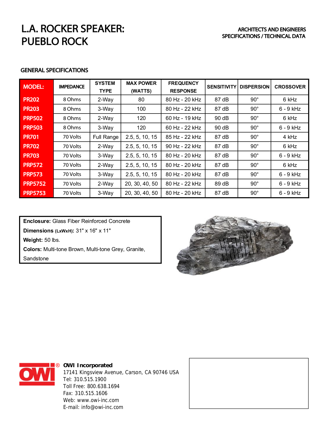 pdf for Owi Speaker PR701 manual