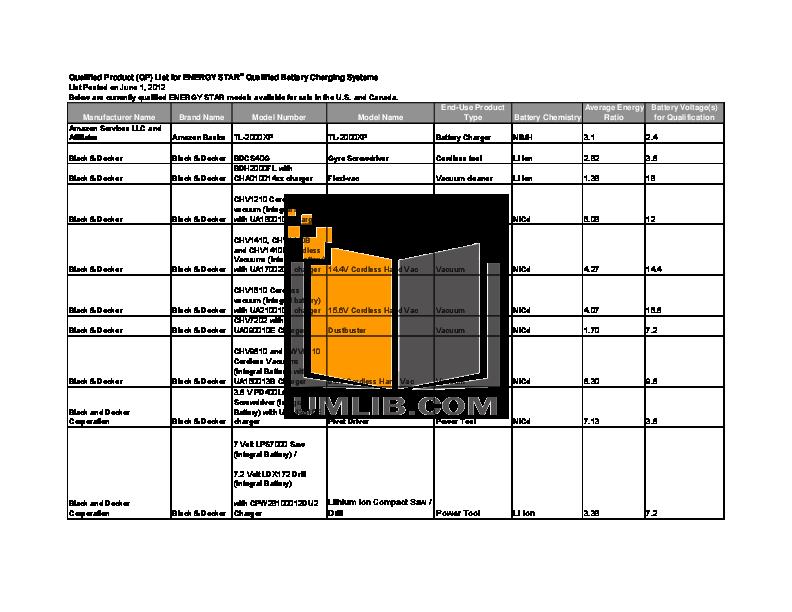 pdf for BlackAndDecker Vacuum CHV1510 manual