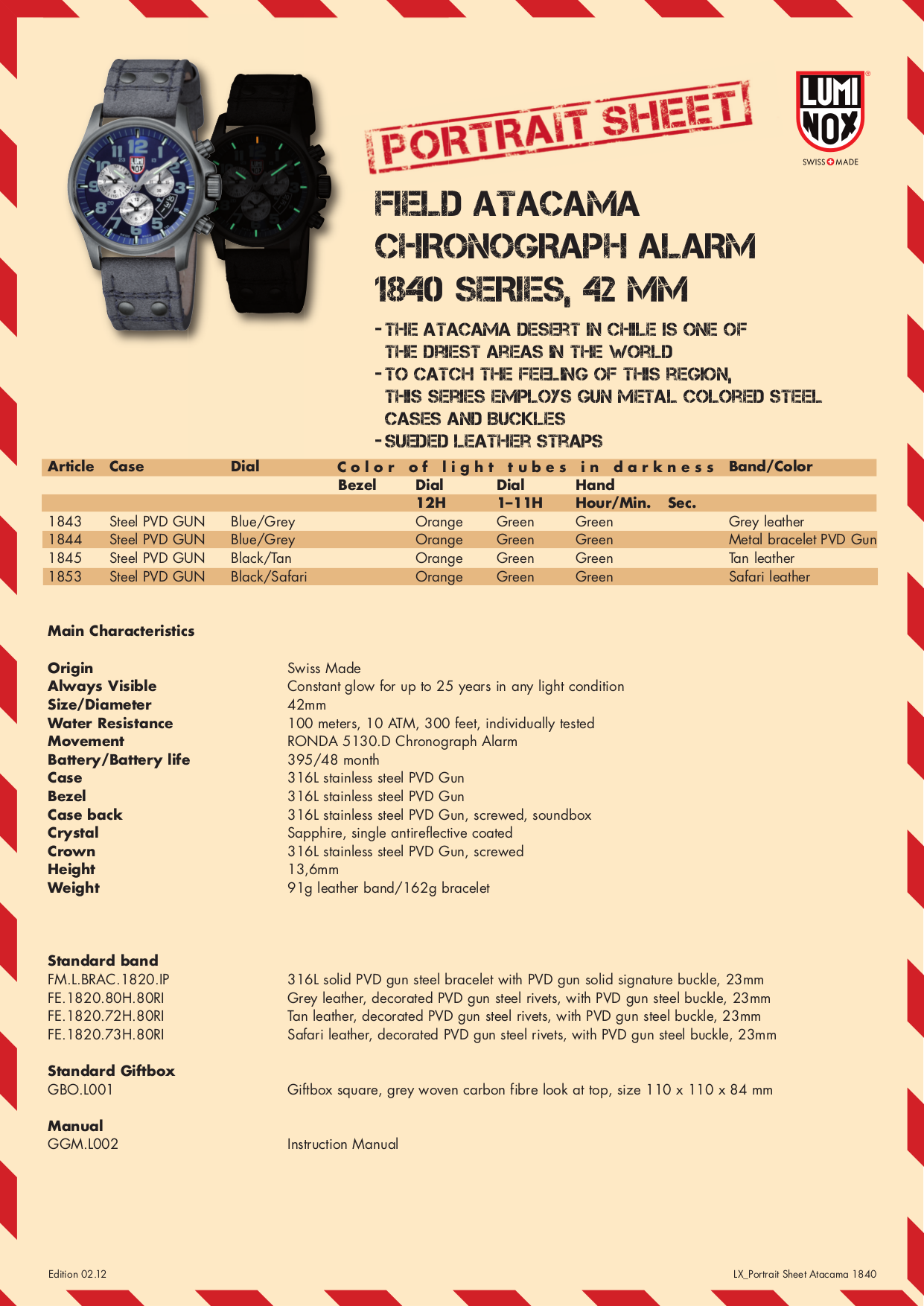 pdf for Luminox Watch 1843 manual