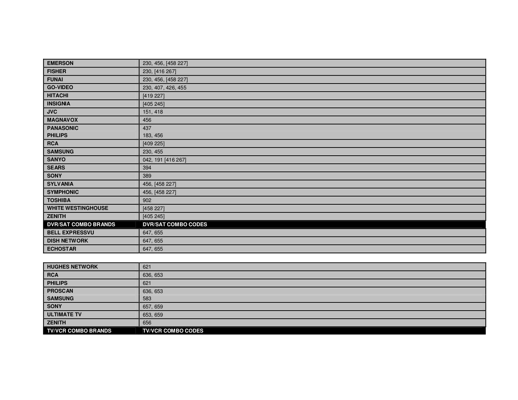 PDF manual for Yamaha Music Keyboard CLP-560