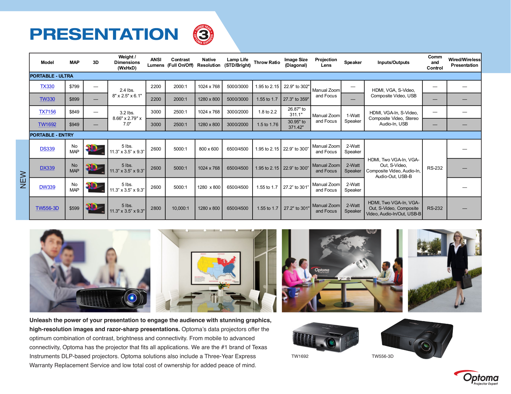 Optoma Projector TW675UTiM-3D pdf page preview