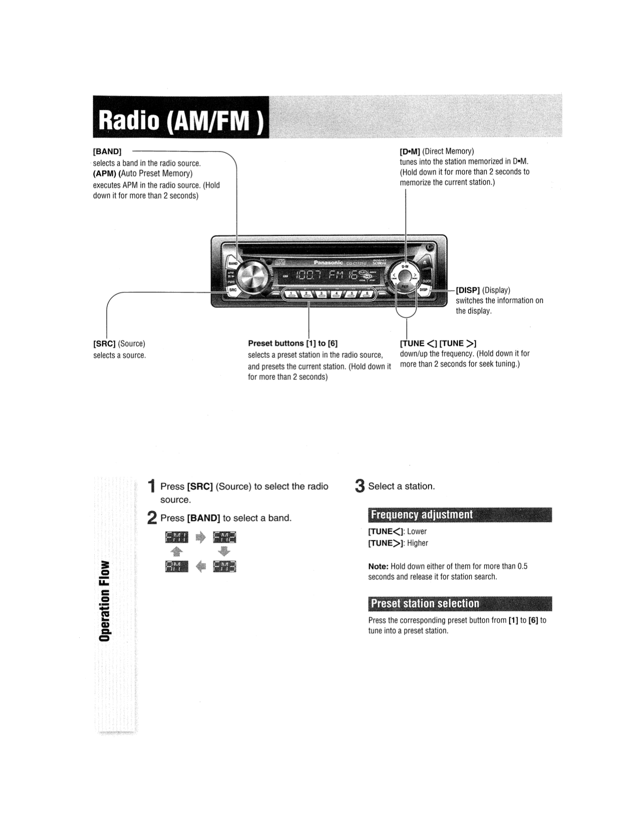 Panasonic Cq C1121u Wiring Diagram Just Another Blog Microwave Diagrams Rh 8 3 Jennifer Retzke De Car Audio Stereo
