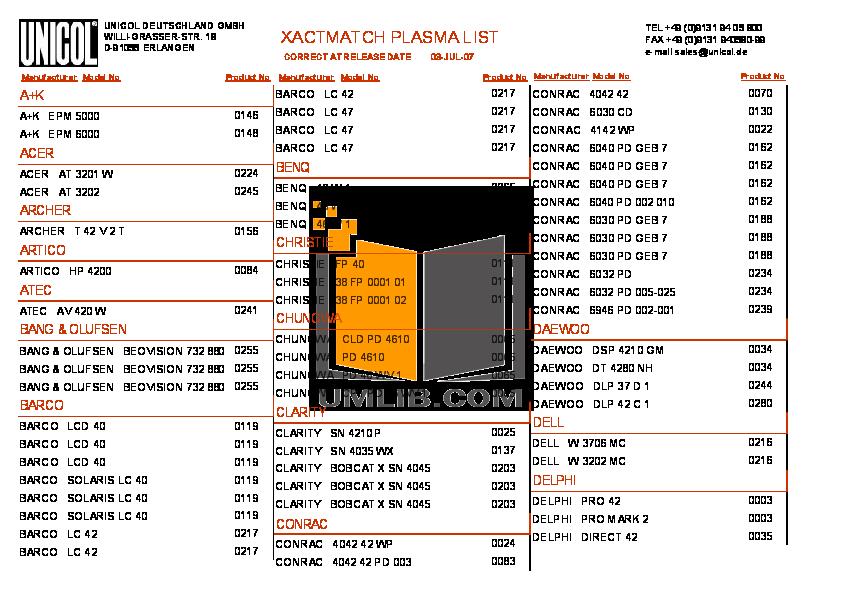 pdf for Hitachi Monitor CMP4202 manual