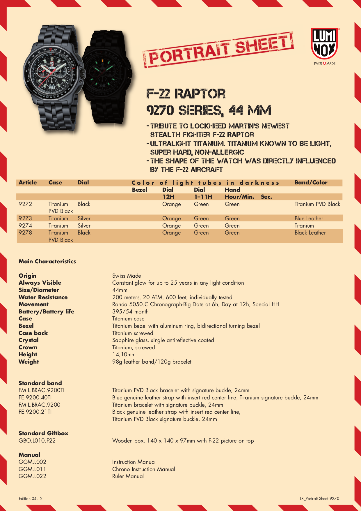 pdf for Luminox Watch 9278 manual