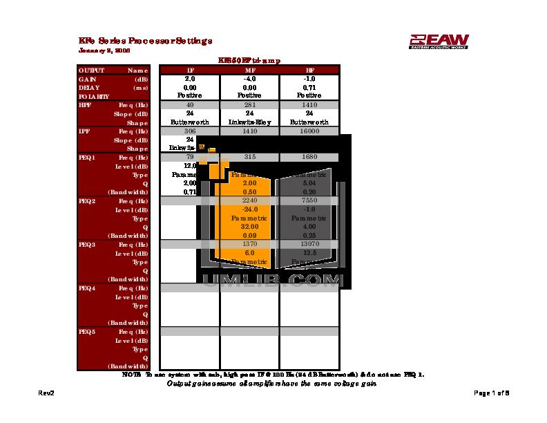 pdf for Eaw Speaker System KF855EF manual
