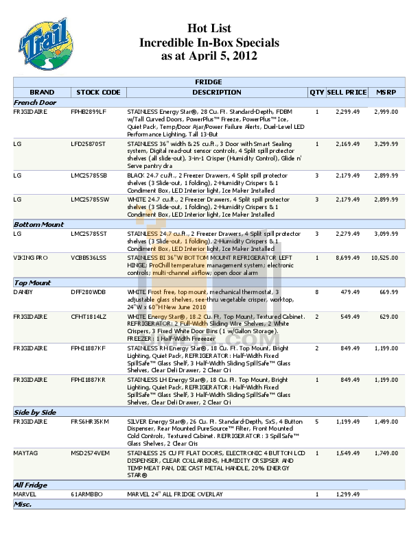 pdf for Frigidaire Refrigerator Professional FPHI1887KR manual