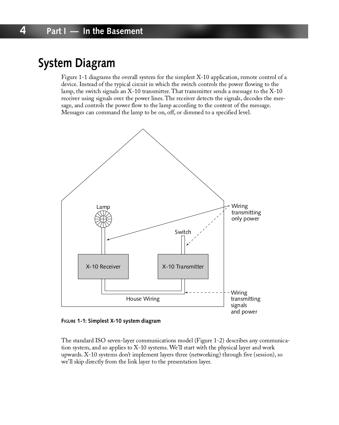 Pdf Manual For X10 Other Tm751 Home Automation System Switch Wiring Diagram Page Preview