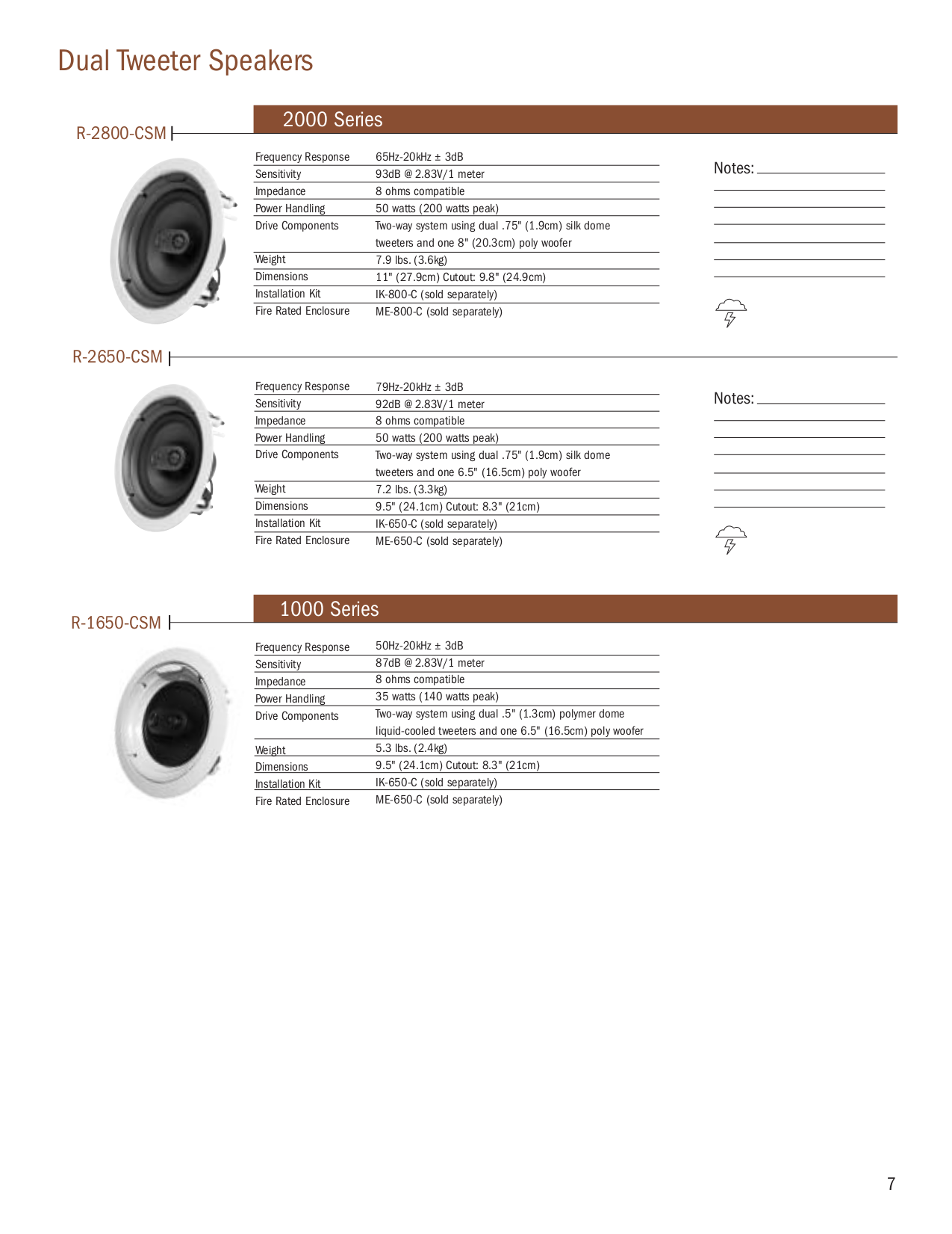 Klipsch Subwoofer AW-800-SW pdf page preview