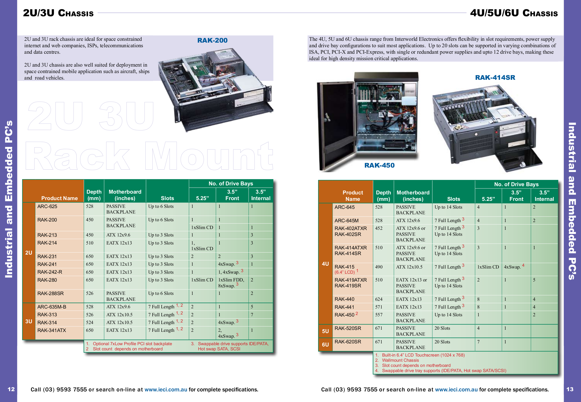 Quatech Other QSLP-PCIE-100 PCI Express Devices pdf page preview