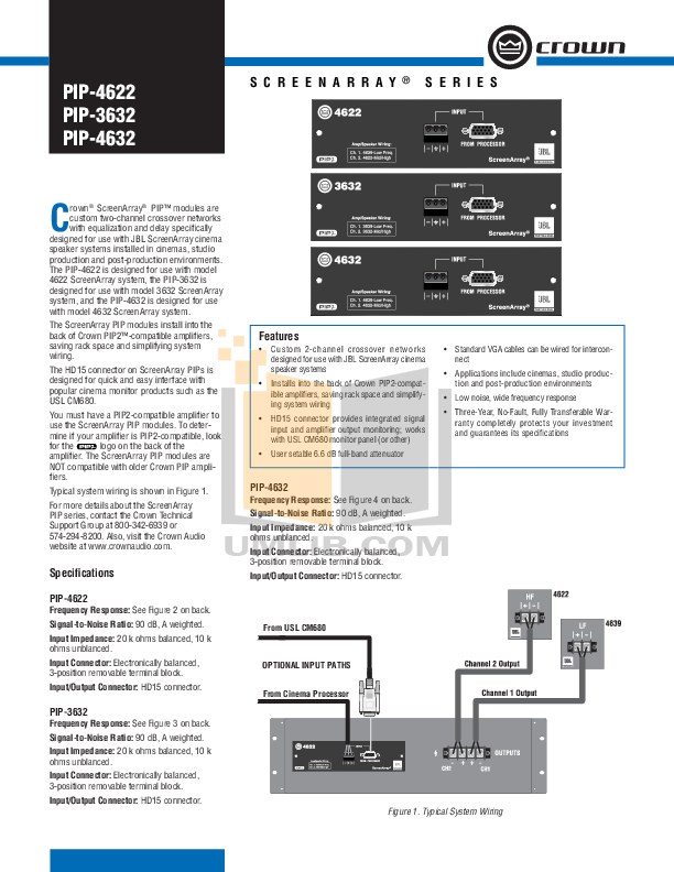 pdf for Crown Other ScreenArray PIP-3632 Input Processors manual